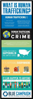 Image for DHS: Human Trafficking Infographic