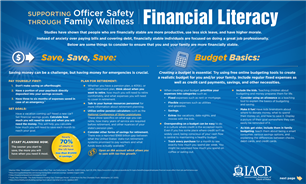 Image for Supporting Officer Safety Through Family Wellness: Financial Literacy