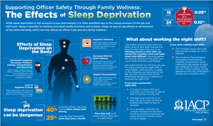 Image for Supporting Officer Safety Through Family Wellness: The Effects of Sleep Deprivation
