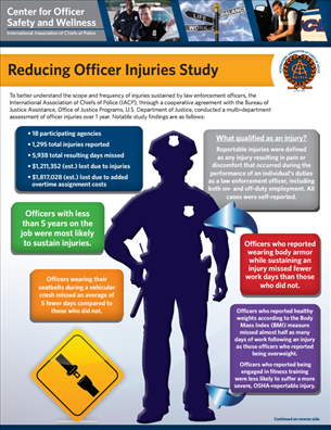 Image for Reducing Officer Injuries Study