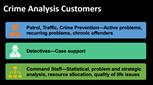 Image for PSP Webinar: Basic Principles of Crime Analysis