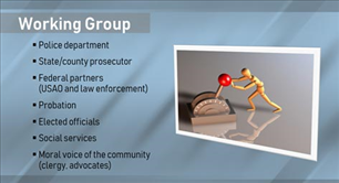 Image for PSP Webinar: Focused Deterrence