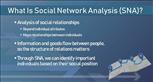 Image for PSP Webinar: Social Network Analysis
